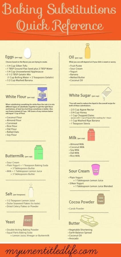 baking substitution list infographic